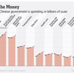 play china like jim rogers chinese investment