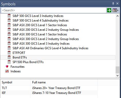 hedge a portfolio in Amibroker with PositionScore