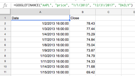 Example of historical stock data with Google Finance