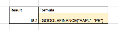 Example of PE ratio with Google Finance data