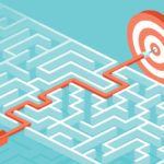how to use profit targets and stop losses